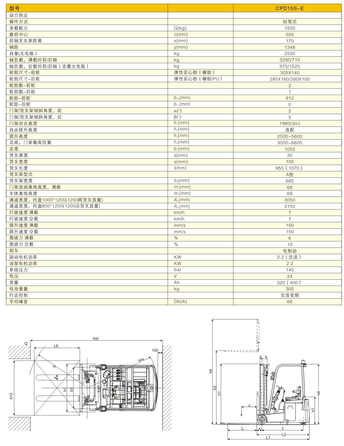 SPD15S-E参数表.jpg