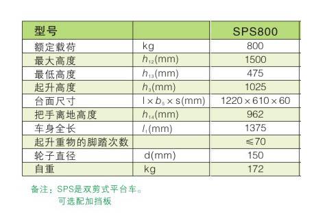 SPS800參數表.jpg