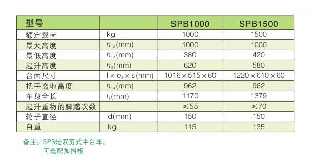 SPB1000 1500參數表.jpg