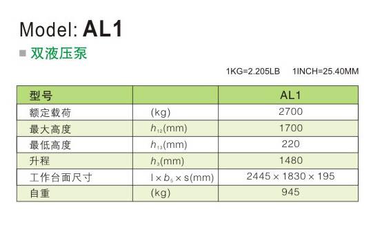 AL参数表.jpg