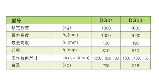 DG01参数表.jpg