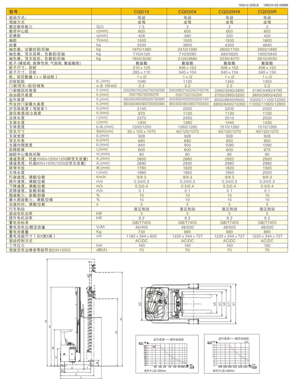 CQD20H参数表.jpg