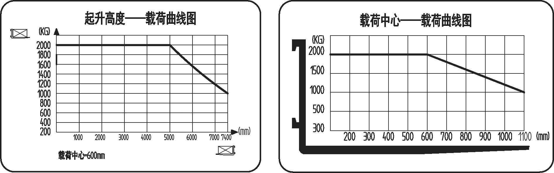荷载曲线图.png