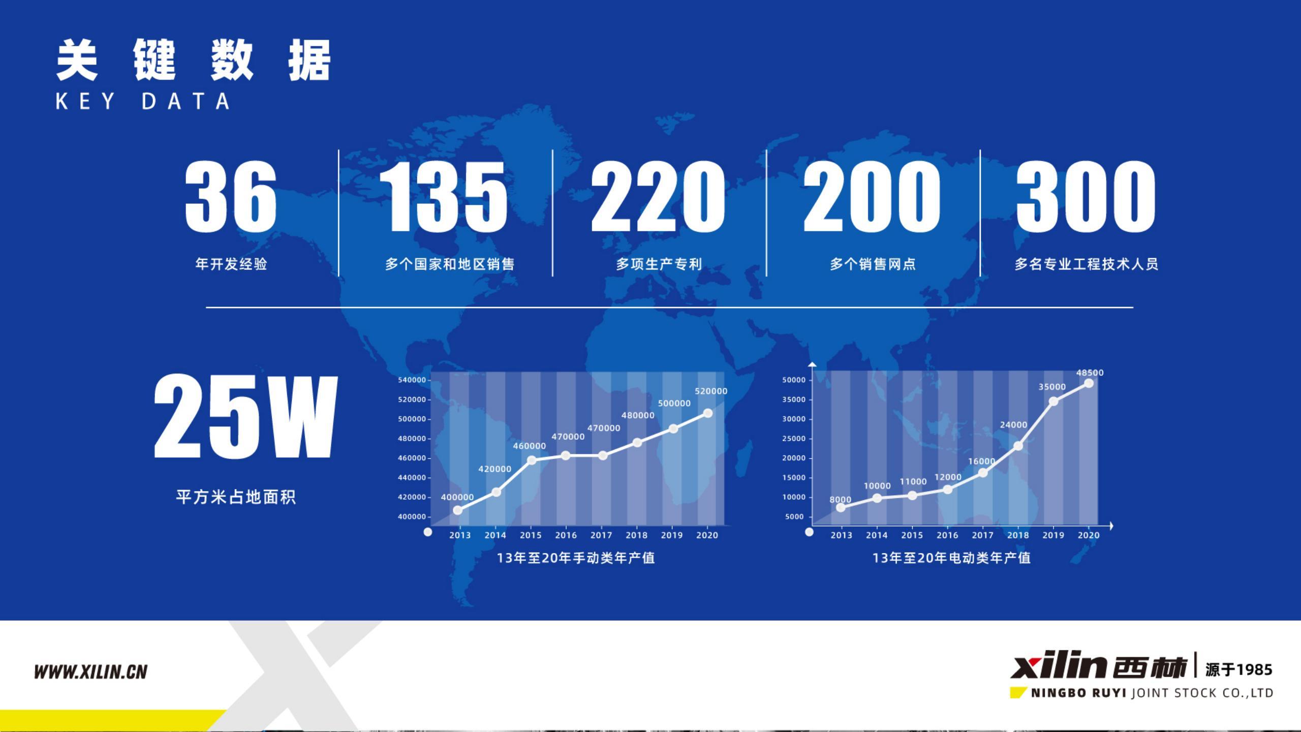 【西林bet9网站app】一站式仓储物流解决方案 lk 2021-8-25_06.jpg